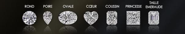Principales Tailles du Diamant