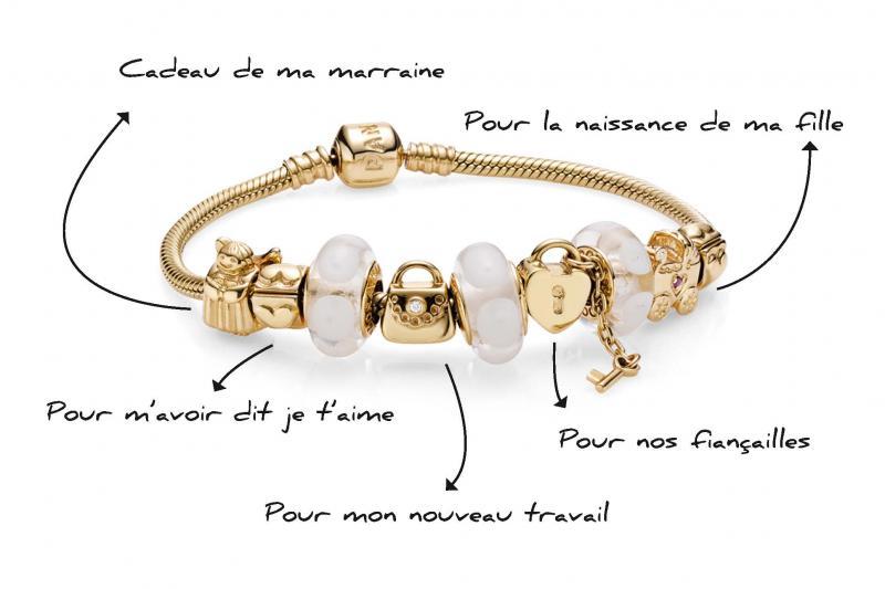 Bracelets Personnalisables Pandora, Cadeau idéal Fête des Mères